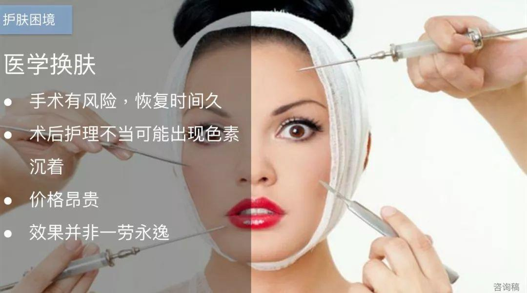 NU SKIN LumiSpa洗脸仪,一款兼具焕肤和净化双重功效的美容仪!